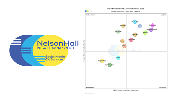 Concentrix | Nelson Hall NEAT Leader 2021