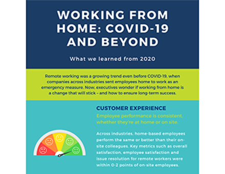 Working from Home: Covid-19 and Beyond | Concentrix